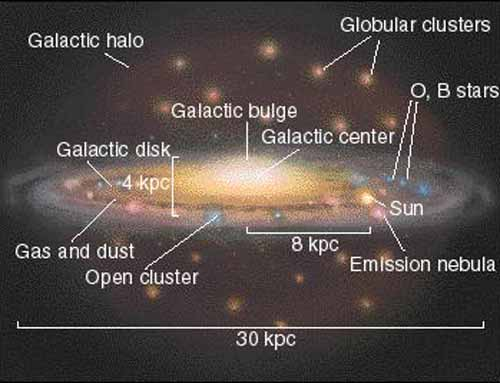 The Andromeda Galaxy's Globular Cluster System (3/6)